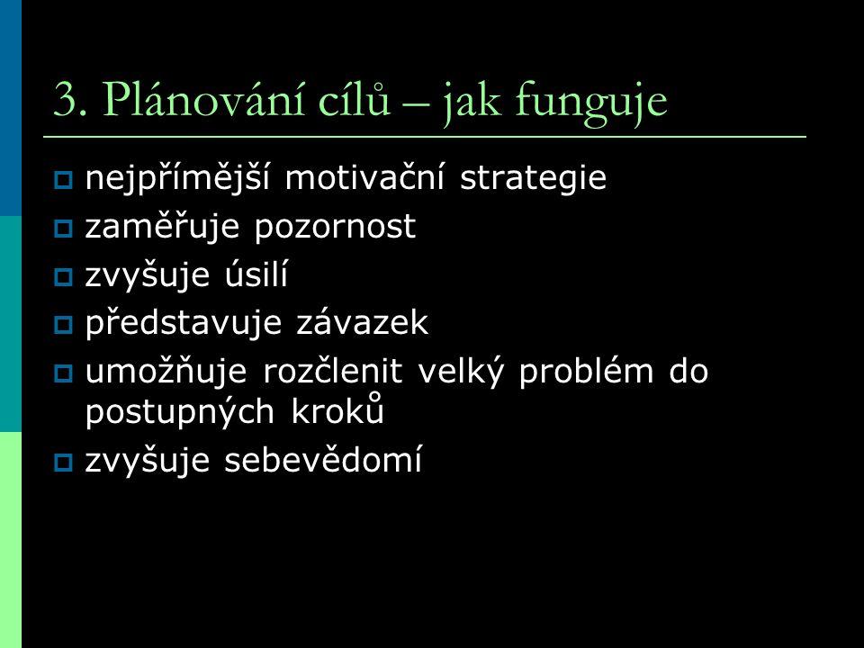 3. Plánování cílů – jak funguje  nejpřímější motivační strategie  zaměřuje pozornost  zvyšuje úsilí  představuje závazek  umožňuje rozčlenit velk