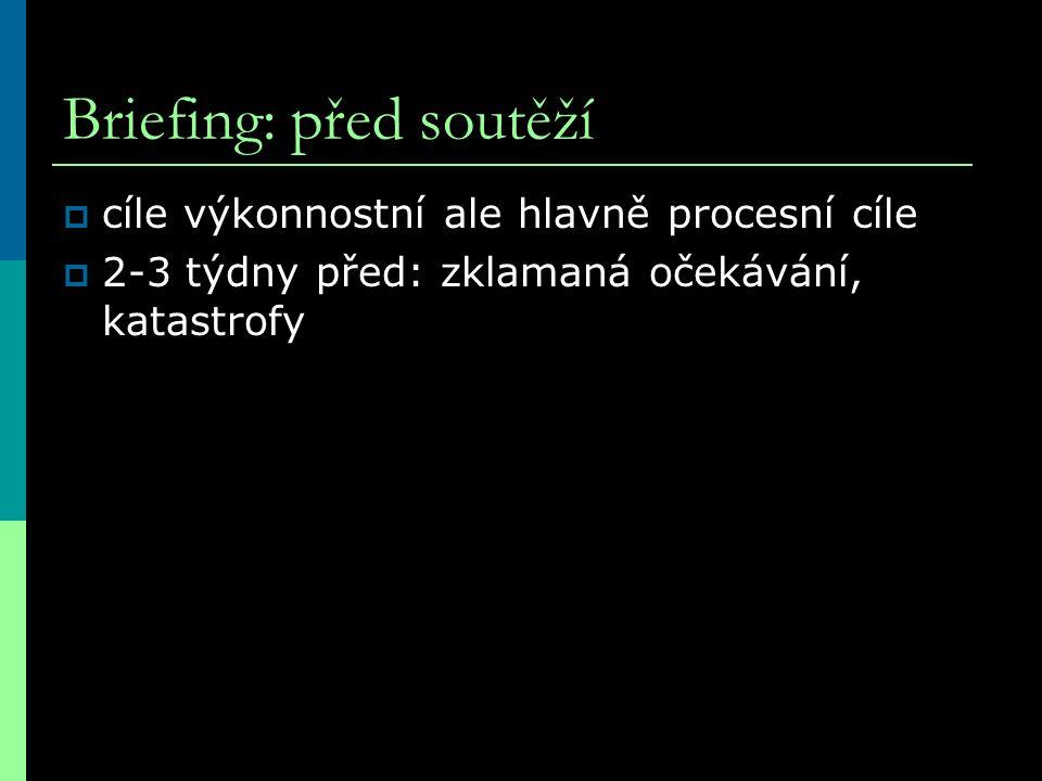 Briefing: před soutěží  cíle výkonnostní ale hlavně procesní cíle  2-3 týdny před: zklamaná očekávání, katastrofy