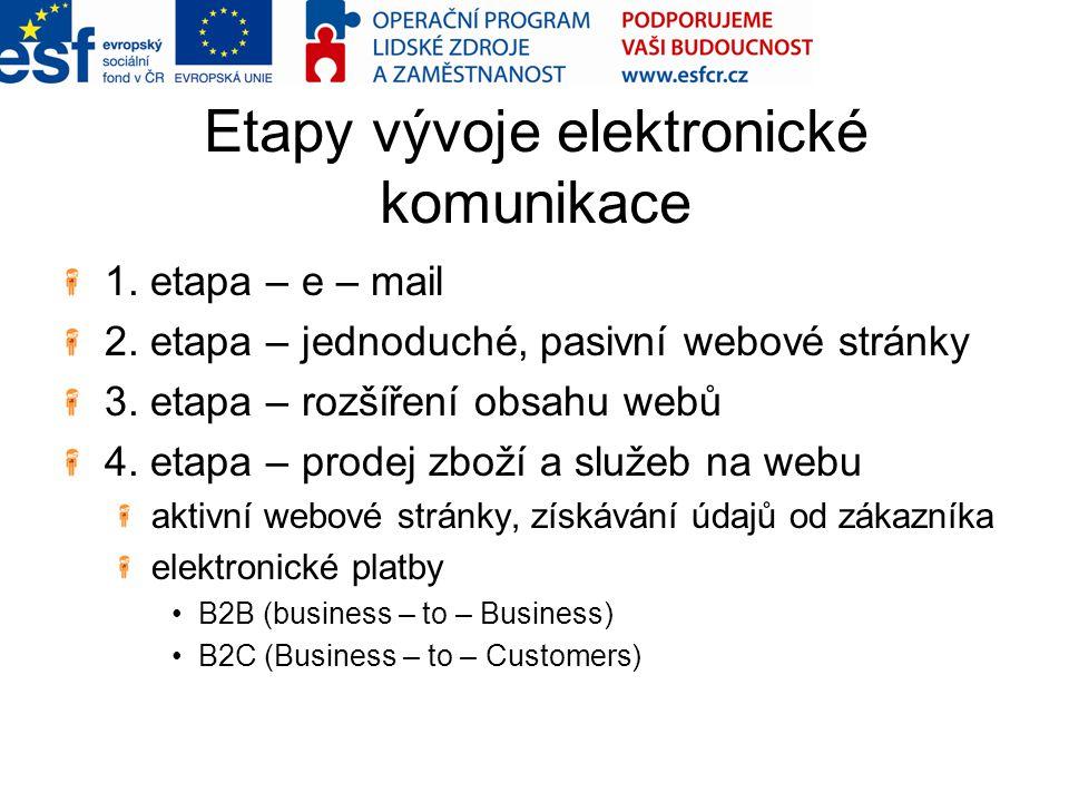 Etapy vývoje elektronické komunikace 1. etapa – e – mail 2. etapa – jednoduché, pasivní webové stránky 3. etapa – rozšíření obsahu webů 4. etapa – pro