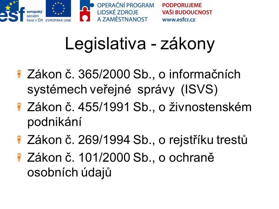Legislativa - zákony Zákon č. 365/2000 Sb., o informačních systémech veřejné správy (ISVS) Zákon č. 455/1991 Sb., o živnostenském podnikání Zákon č. 2