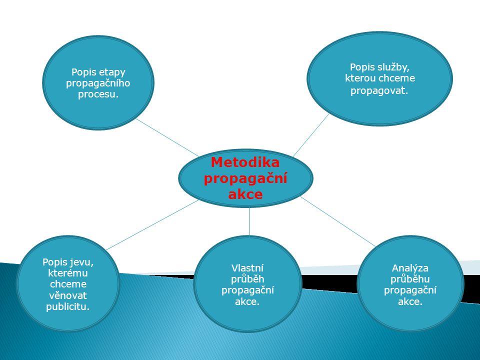 Metodika propagační akce Popis služby, kterou chceme propagova t. Popis jevu, kterému chceme věnovat publicitu. Popis etapy propagačního procesu. Vlas