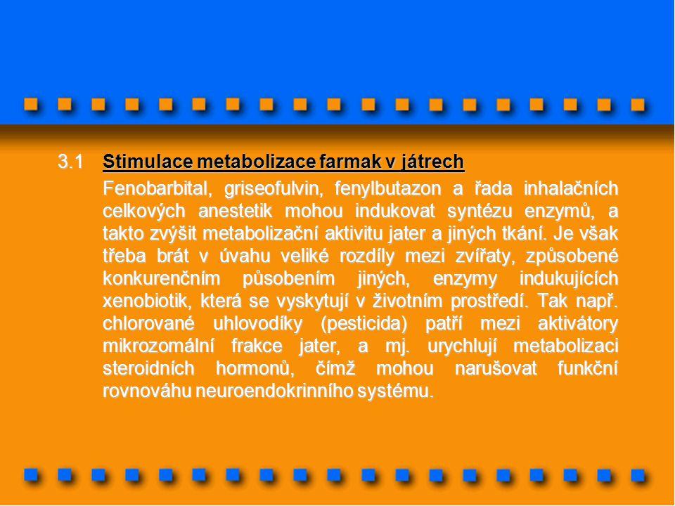 3.1Stimulace metabolizace farmak v játrech Fenobarbital, griseofulvin, fenylbutazon a řada inhalačních celkových anestetik mohou indukovat syntézu enz