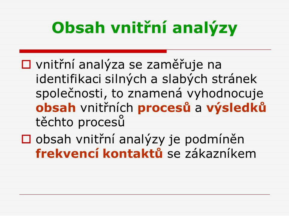 Obsah vnitřní analýzy  vnitřní analýza se zaměřuje na identifikaci silných a slabých stránek společnosti, to znamená vyhodnocuje obsah vnitřních proc