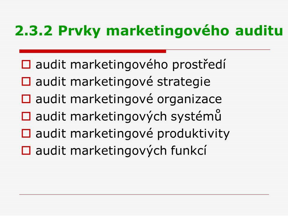 2.3.3 Frekventované závěry marketingového auditu  nedostatek znalostí o postojích a chování zákazníků  neúčinně segmentovaný trh  absence metodiky tvorby marketingového plánu  absence metodiky na hodnocení výrobků s ohledem na trh  nepochopení marketingových předností společnosti  podpora krátkodobých komunikačních cílů  ztotožňování marketingu pouze s reklamou a prodejem  nevhodné organizační struktury  nedostatečné investice do budoucnosti (zejména lidských zdrojů)