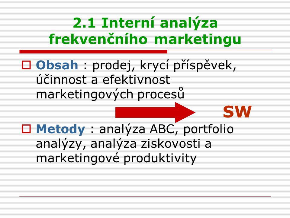 2.1.1 Výstupní parametry interní analýzy  prodej – celkem, trend, podle zákazníků, podle značek (výrobků), podle výrobkových řad, podle obchodních zástupců, podle teritorií  krycí příspěvek (marže) jednotlivých výrobkových řad (jednotlivých distribučních kanálů)