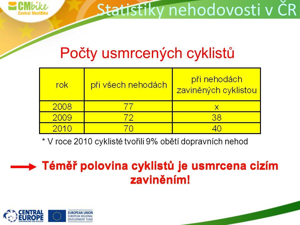 ČESKO Více cyklistů ve městě = větší bezpečnost silničního provozu, udržitelnější doprava Vize cyklostrategie