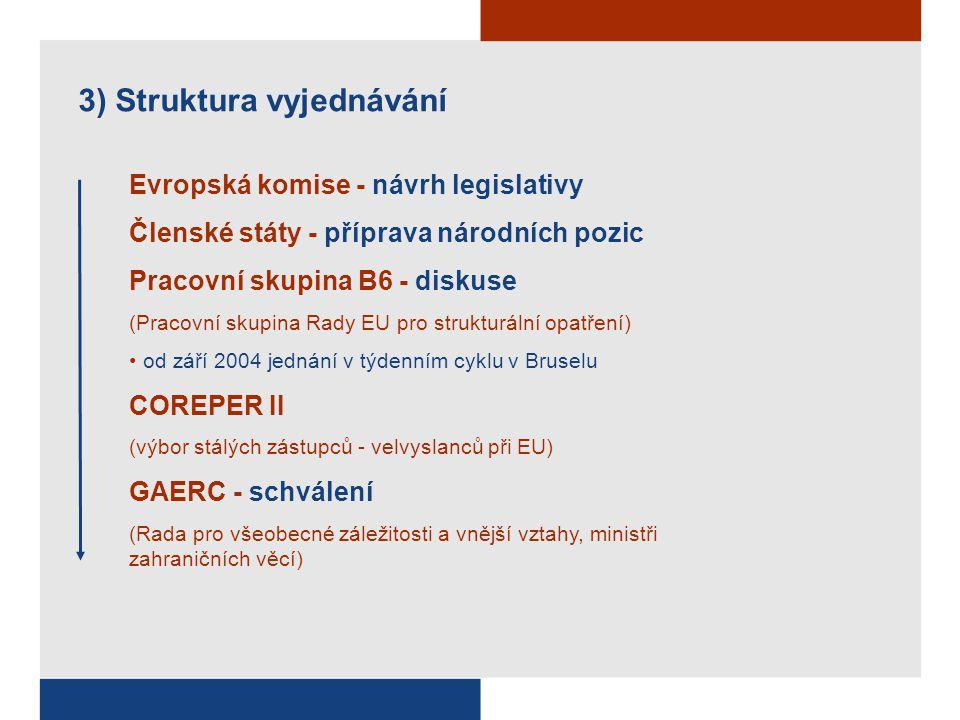 3) Struktura vyjednávání Evropská komise - návrh legislativy Členské státy - příprava národních pozic Pracovní skupina B6 - diskuse (Pracovní skupina Rady EU pro strukturální opatření) od září 2004 jednání v týdenním cyklu v Bruselu COREPER II (výbor stálých zástupců - velvyslanců při EU) GAERC - schválení (Rada pro všeobecné záležitosti a vnější vztahy, ministři zahraničních věcí)