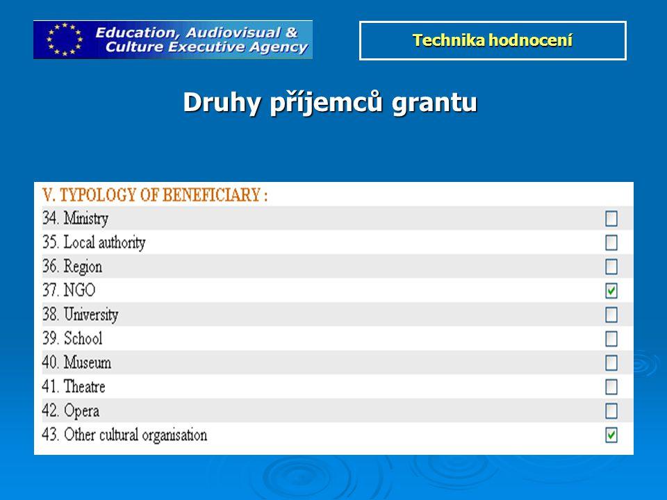 Druhy příjemců grantu Technika hodnocení