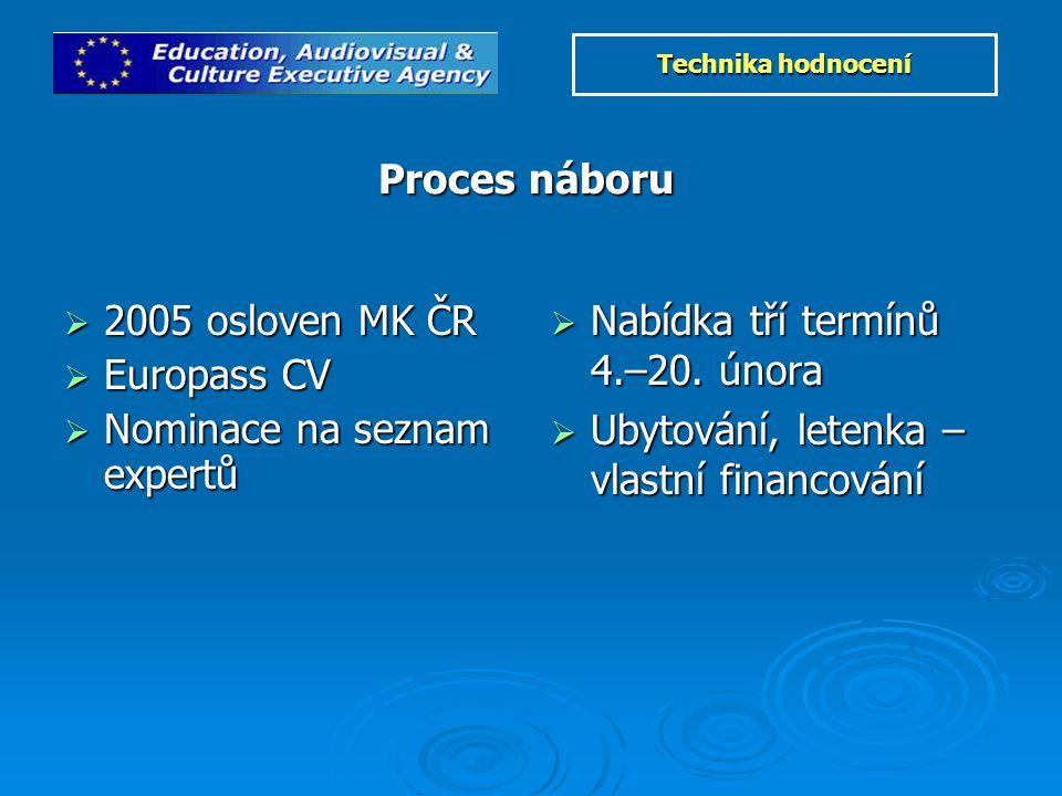  2005 osloven MK ČR  Europass CV  Nominace na seznam expertů  Nabídka tří termínů 4.–20.