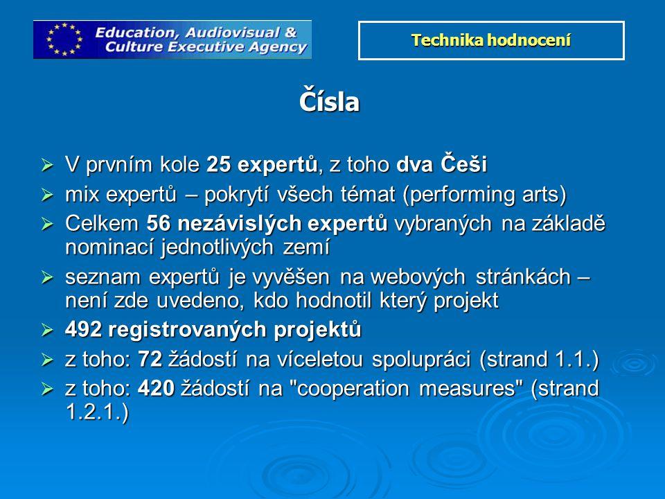  V prvním kole 25 expertů, z toho dva Češi  mix expertů – pokrytí všech témat (performing arts)  Celkem 56 nezávislých expertů vybraných na základě nominací jednotlivých zemí  seznam expertů je vyvěšen na webových stránkách – není zde uvedeno, kdo hodnotil který projekt  492 registrovaných projektů  z toho: 72 žádostí na víceletou spolupráci (strand 1.1.)  z toho: 420 žádostí na cooperation measures (strand 1.2.1.) Čísla Technika hodnocení