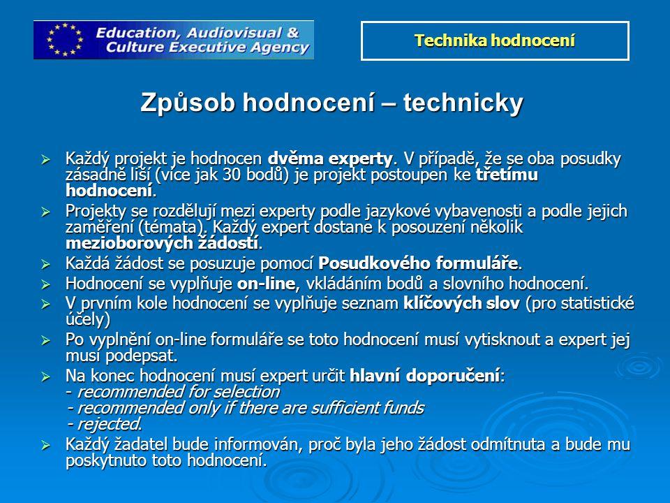 Seznam projektů přidělených expertovi Technika hodnocení