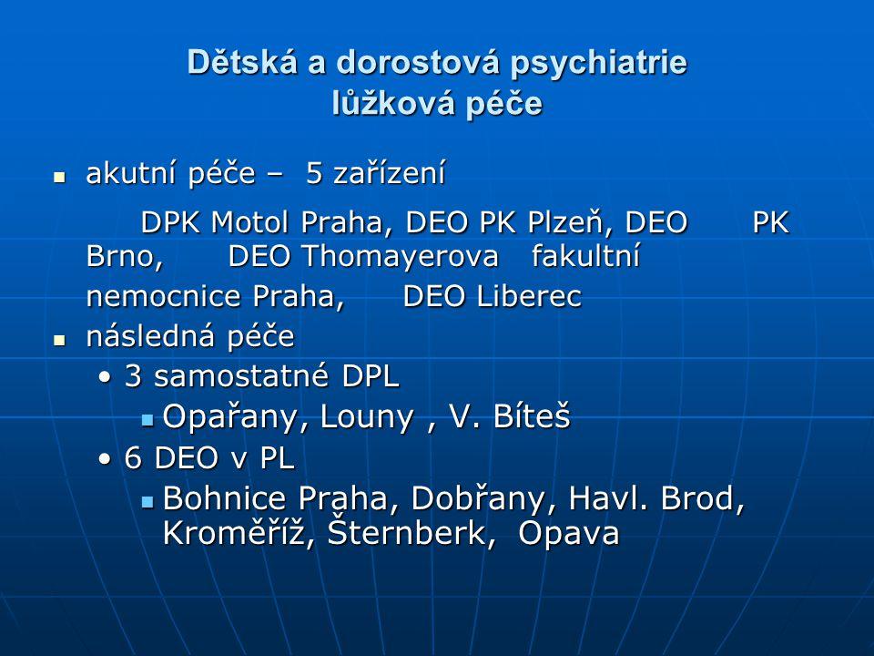 Dětská a dorostová psychiatrie lůžková péče akutní péče – 5 zařízení akutní péče – 5 zařízení DPK Motol Praha, DEO PK Plzeň, DEO PK Brno, DEO Thomayer