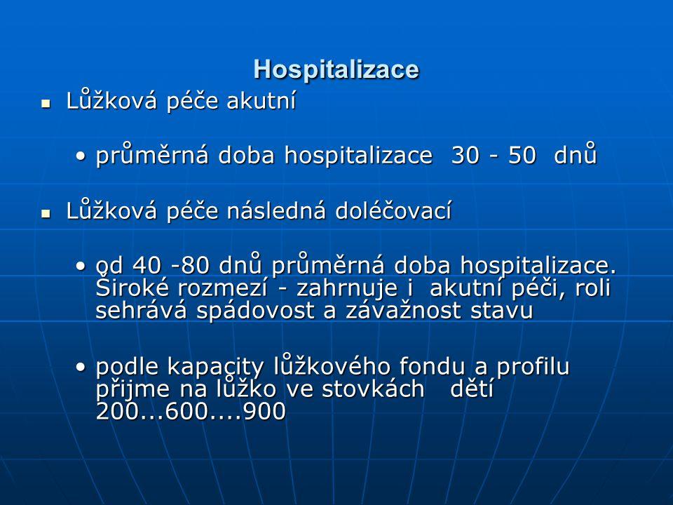 Hospitalizace Lůžková péče akutní Lůžková péče akutní průměrná doba hospitalizace 30 - 50 dnůprůměrná doba hospitalizace 30 - 50 dnů Lůžková péče násl