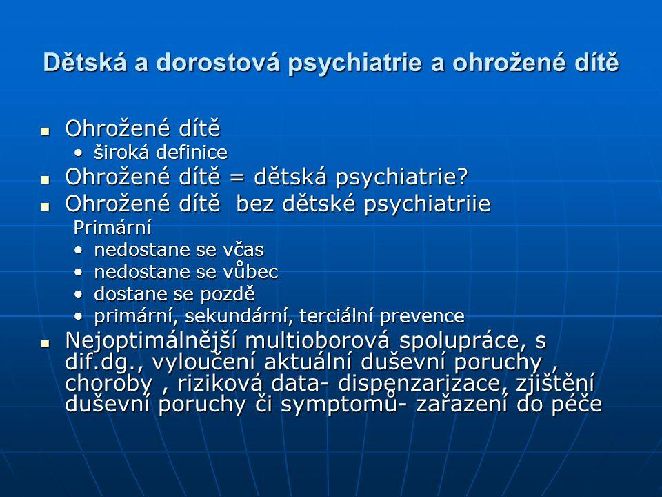 Dětská a dorostová psychiatrie a ohrožené dítě Ohrožené dítě Ohrožené dítě široká definiceširoká definice Ohrožené dítě = dětská psychiatrie? Ohrožené