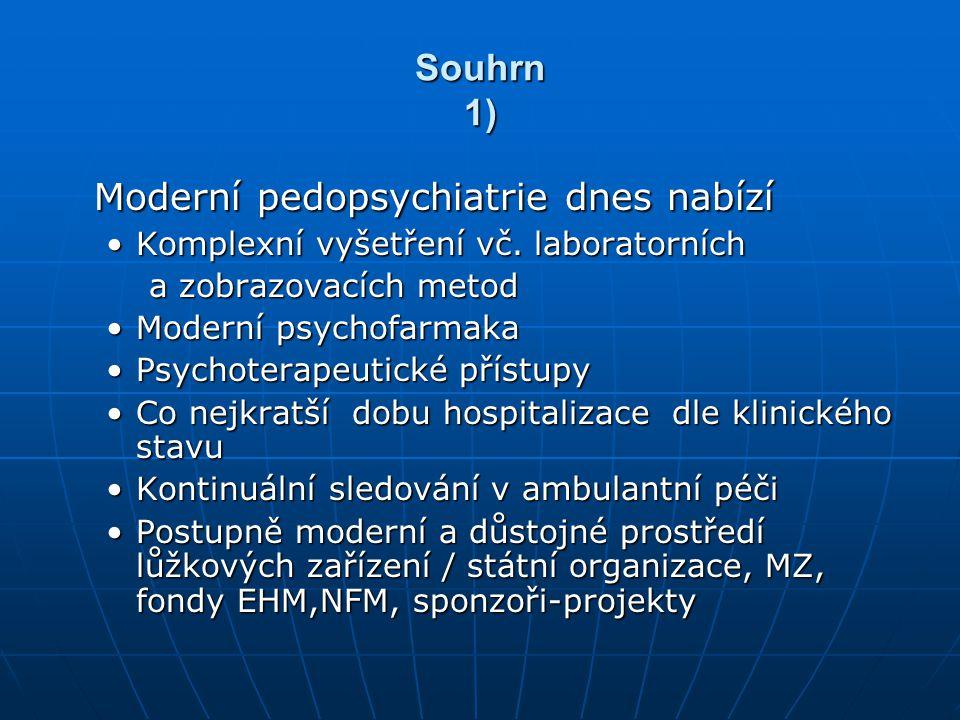 Souhrn 1) Moderní pedopsychiatrie dnes nabízí Komplexní vyšetření vč. laboratorníchKomplexní vyšetření vč. laboratorních a zobrazovacích metod a zobra
