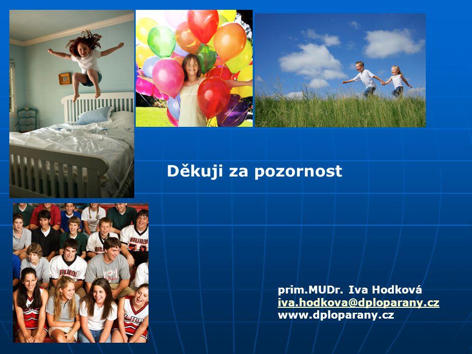 prim.MUDr. Iva Hodková iva.hodkova@dploparany.cz www.dploparany.cz Děkuji za pozornost