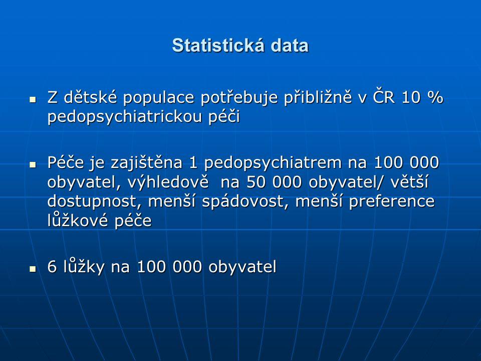 Statistická data Z dětské populace potřebuje přibližně v ČR 10 % pedopsychiatrickou péči Z dětské populace potřebuje přibližně v ČR 10 % pedopsychiatr