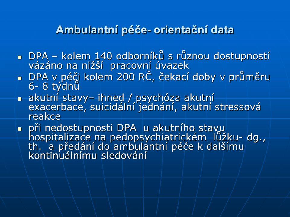 Ambulantní péče- orientační data DPA – kolem 140 odborníků s různou dostupností vázáno na nižší pracovní úvazek DPA – kolem 140 odborníků s různou dos