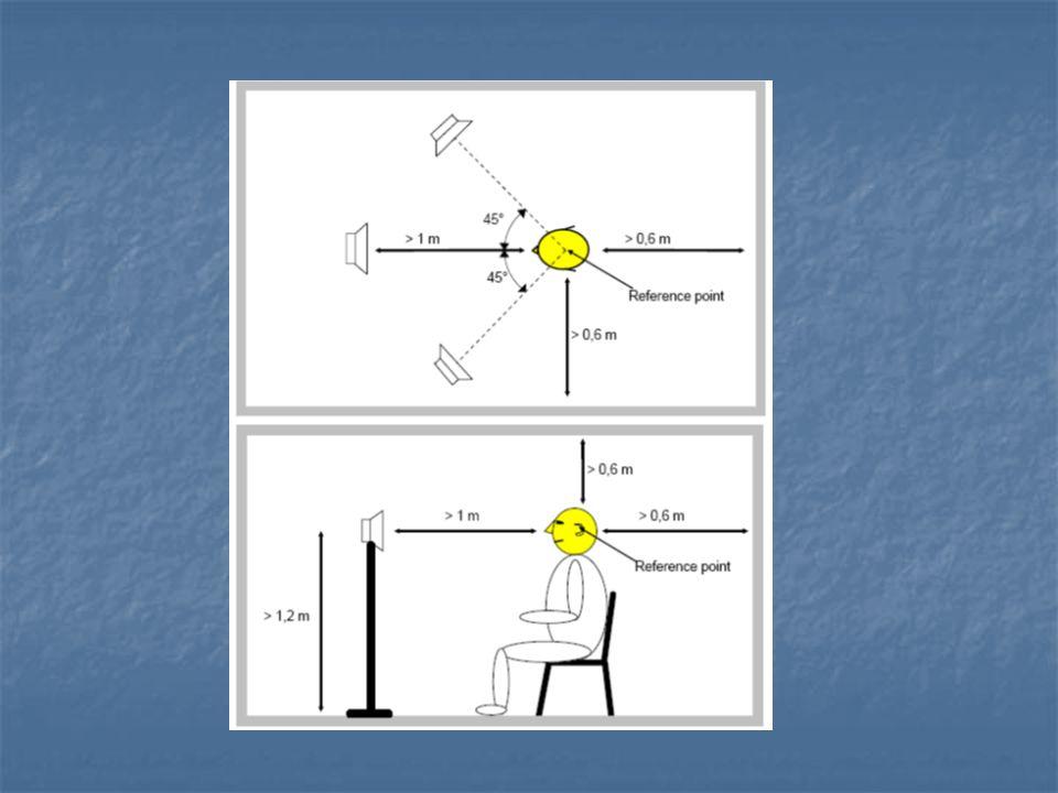 FF slovní audiometrie PŘÍMÁ vzdálenost od hlavy k repro- duktoru nejméně 1 m PŘÍMÁ vzdálenost od hlavy k repro- duktoru nejméně 1 m Kvasivolné pole (s