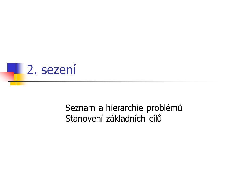 2. sezení Seznam a hierarchie problémů Stanovení základních cílů