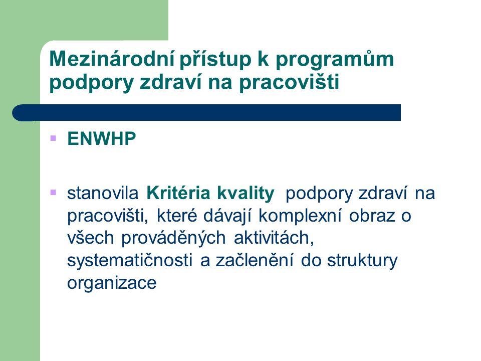 Mezinárodní přístup k programům podpory zdraví na pracovišti  ENWHP  stanovila Kritéria kvality podpory zdraví na pracovišti, které dávají komplexní