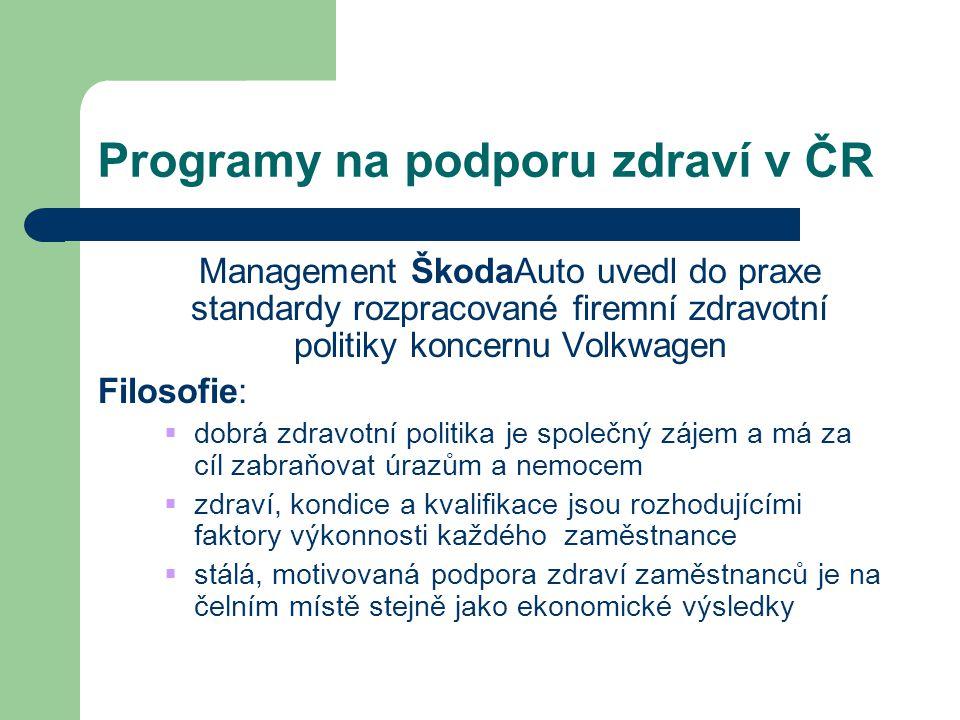 Programy na podporu zdraví v ČR Management ŠkodaAuto uvedl do praxe standardy rozpracované firemní zdravotní politiky koncernu Volkwagen Filosofie: 