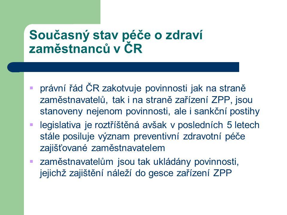 Současný stav péče o zdraví zaměstnanců v ČR  právní řád ČR zakotvuje povinnosti jak na straně zaměstnavatelů, tak i na straně zařízení ZPP, jsou sta