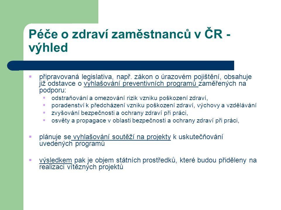 Péče o zdraví zaměstnanců v ČR - výhled  připravovaná legislativa, např. zákon o úrazovém pojištění, obsahuje již odstavce o vyhlašování preventivníc