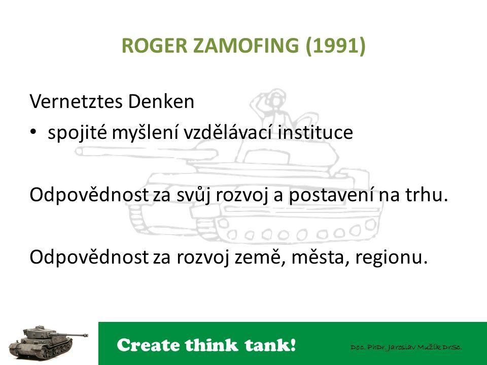 Create think tank! Doc. PhDr. Jaroslav Mužík DrSc. ROGER ZAMOFING (1991) Vernetztes Denken spojité myšlení vzdělávací instituce Odpovědnost za svůj ro
