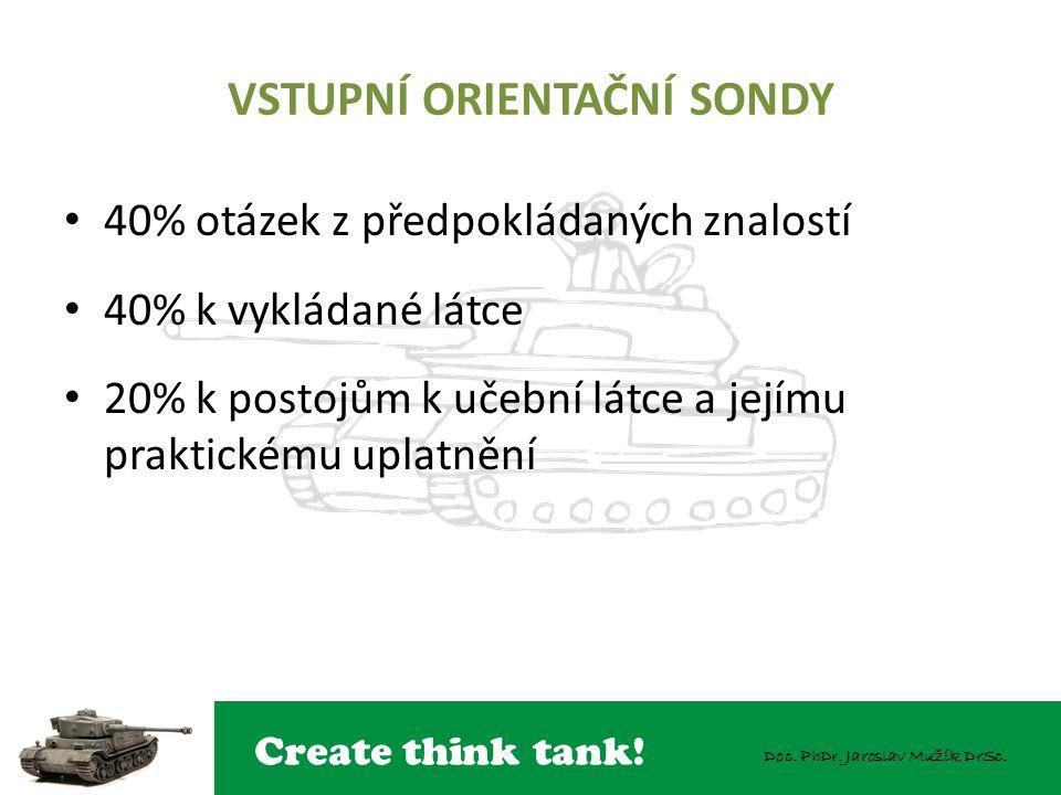 Create think tank! Doc. PhDr. Jaroslav Mužík DrSc. VSTUPNÍ ORIENTAČNÍ SONDY 40% otázek z předpokládaných znalostí 40% k vykládané látce 20% k postojům