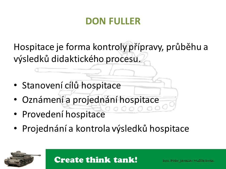 Create think tank! Doc. PhDr. Jaroslav Mužík DrSc. DON FULLER Hospitace je forma kontroly přípravy, průběhu a výsledků didaktického procesu. Stanovení
