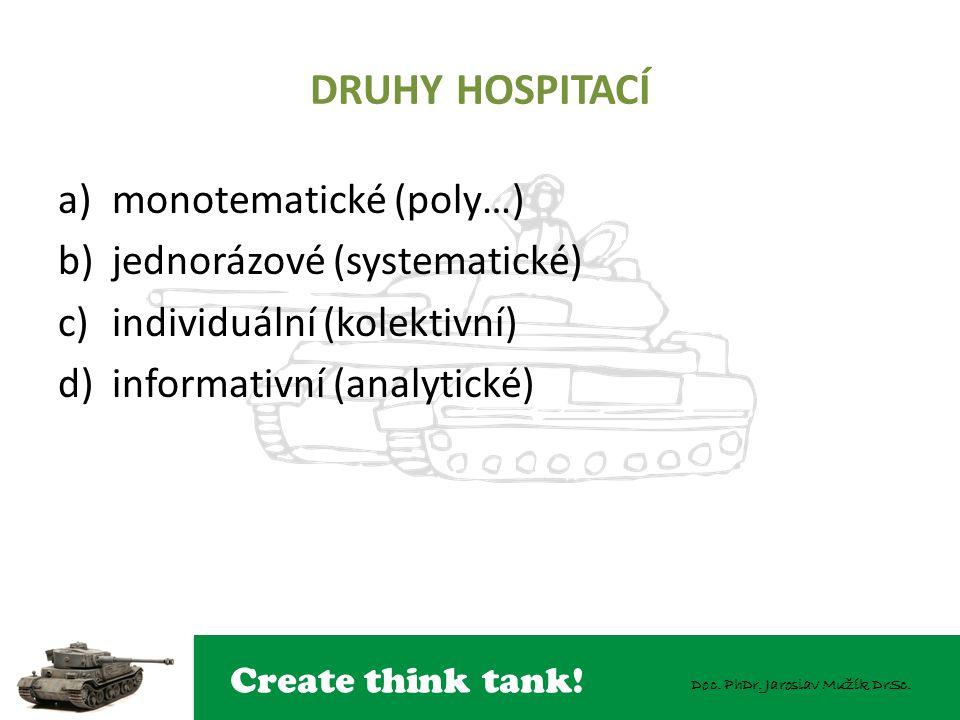 Create think tank! Doc. PhDr. Jaroslav Mužík DrSc. DRUHY HOSPITACÍ a)monotematické (poly…) b)jednorázové (systematické) c)individuální (kolektivní) d)