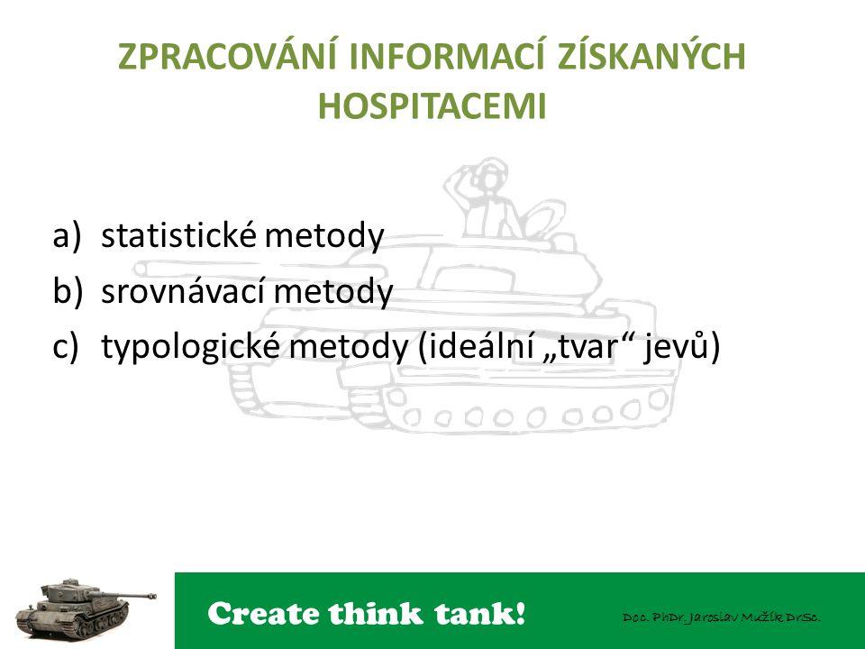 Create think tank! Doc. PhDr. Jaroslav Mužík DrSc. ZPRACOVÁNÍ INFORMACÍ ZÍSKANÝCH HOSPITACEMI a)statistické metody b)srovnávací metody c)typologické m