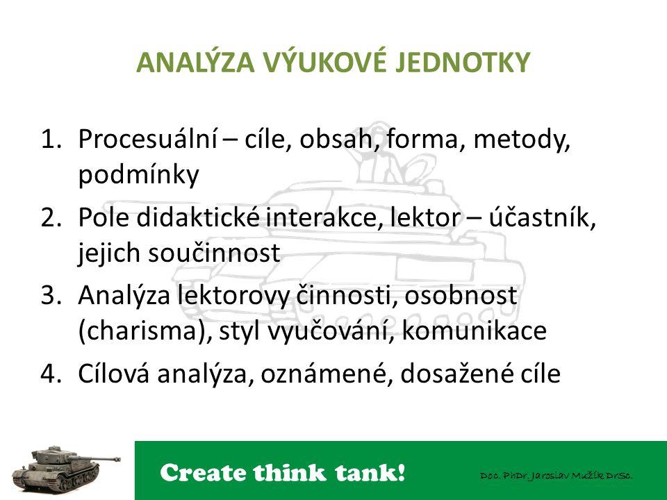 Create think tank! Doc. PhDr. Jaroslav Mužík DrSc. ANALÝZA VÝUKOVÉ JEDNOTKY 1.Procesuální – cíle, obsah, forma, metody, podmínky 2.Pole didaktické int