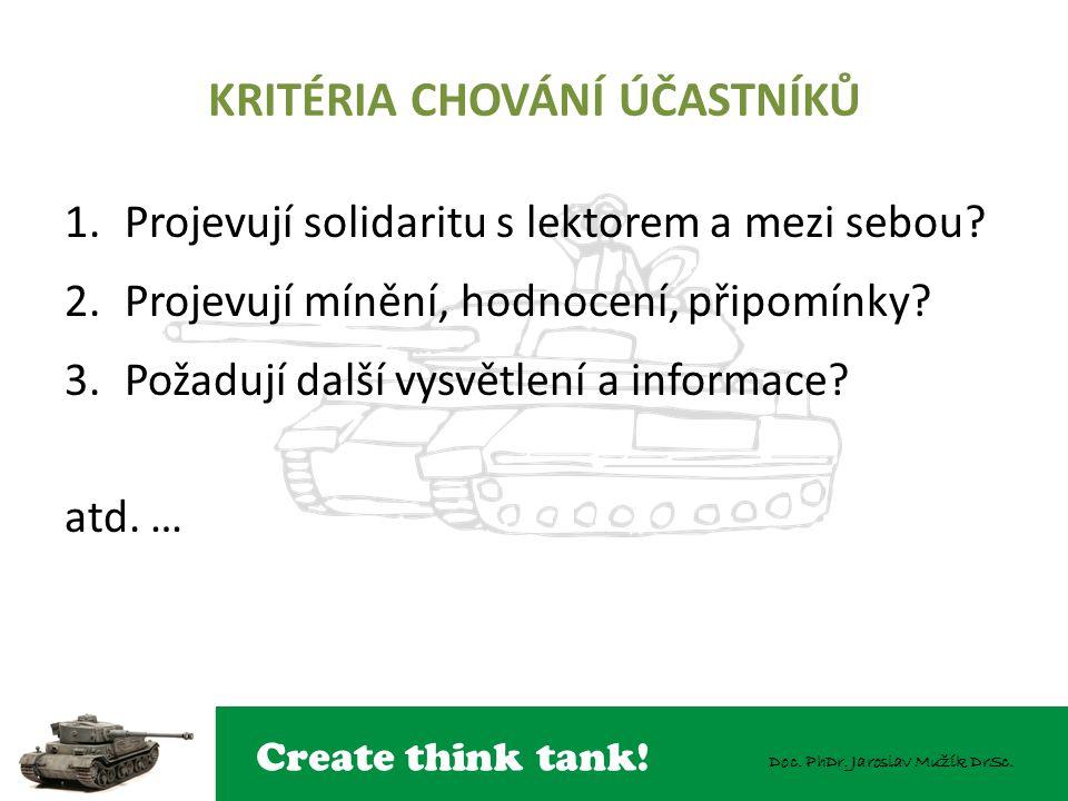 Create think tank! Doc. PhDr. Jaroslav Mužík DrSc. KRITÉRIA CHOVÁNÍ ÚČASTNÍKŮ 1.Projevují solidaritu s lektorem a mezi sebou? 2.Projevují mínění, hodn
