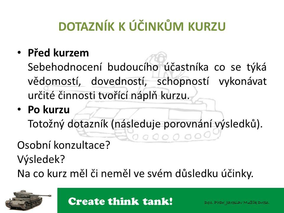 Create think tank! Doc. PhDr. Jaroslav Mužík DrSc. DOTAZNÍK K ÚČINKŮM KURZU Před kurzem Sebehodnocení budoucího účastníka co se týká vědomostí, dovedn