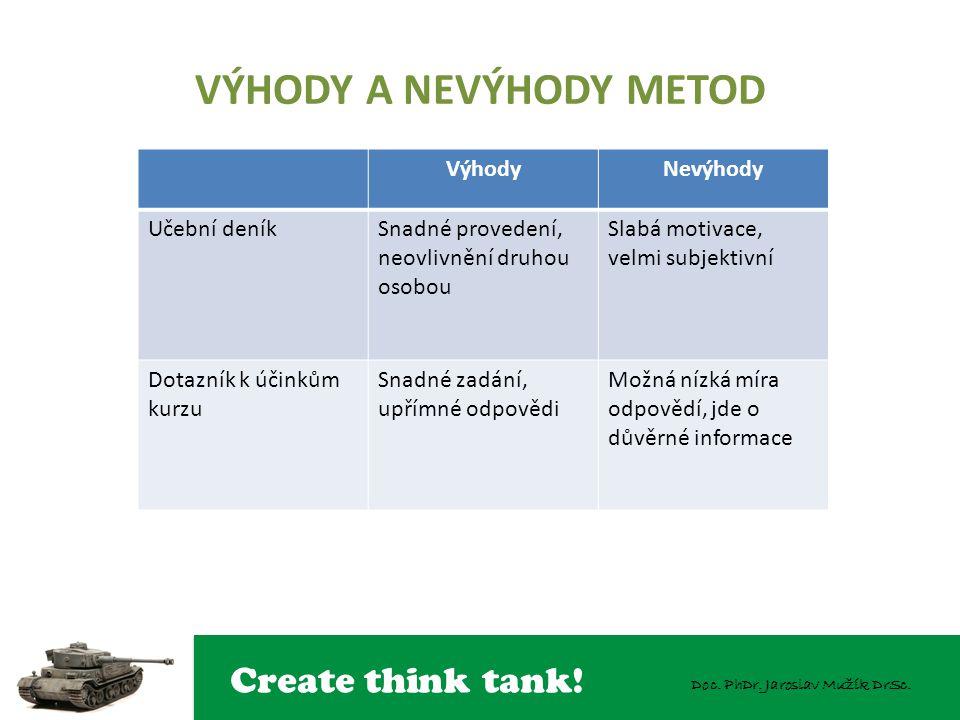 Create think tank! Doc. PhDr. Jaroslav Mužík DrSc. VÝHODY A NEVÝHODY METOD VýhodyNevýhody Učební deníkSnadné provedení, neovlivnění druhou osobou Slab