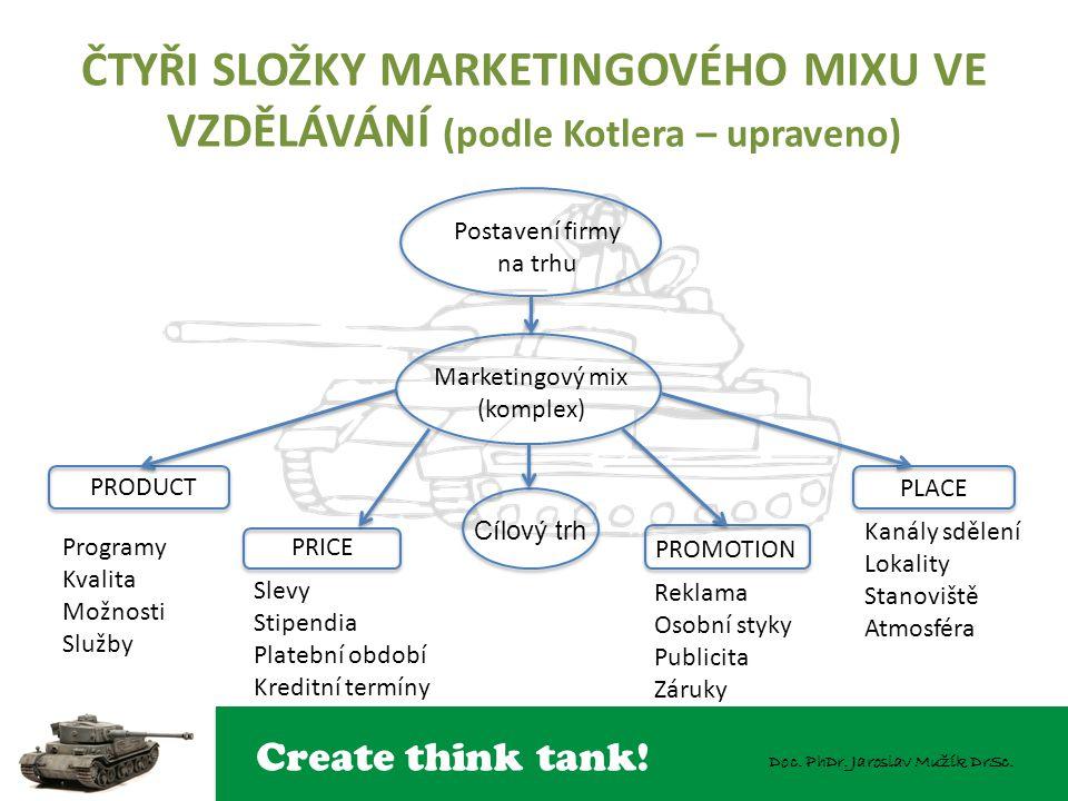 Create think tank! Doc. PhDr. Jaroslav Mužík DrSc. ČTYŘI SLOŽKY MARKETINGOVÉHO MIXU VE VZDĚLÁVÁNÍ (podle Kotlera – upraveno) Marketingový mix (komplex