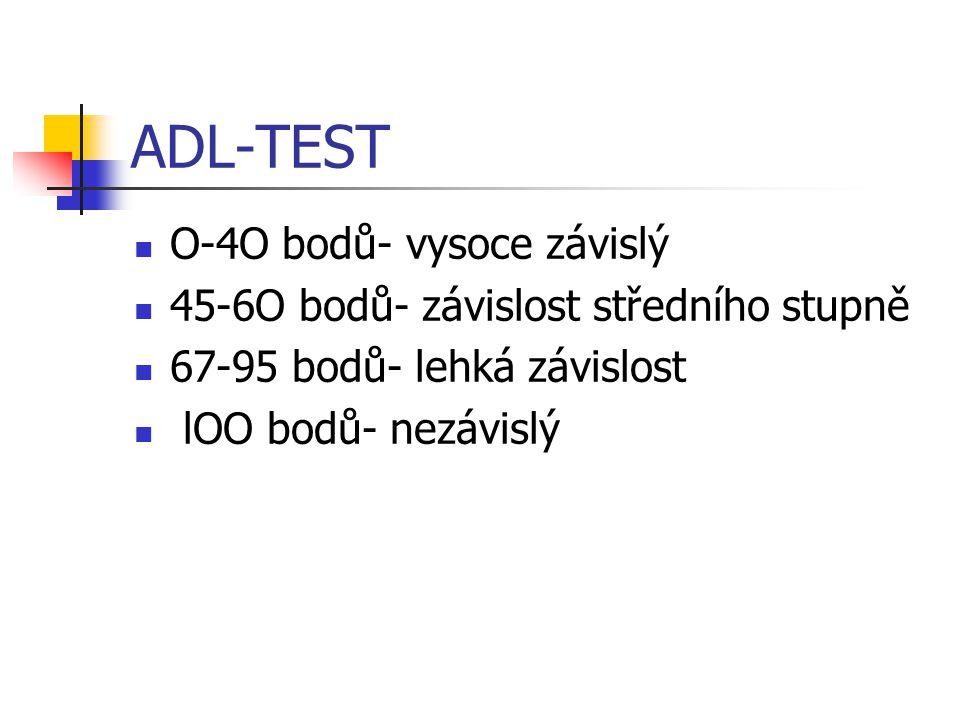 ADL-TEST O-4O bodů- vysoce závislý 45-6O bodů- závislost středního stupně 67-95 bodů- lehká závislost lOO bodů- nezávislý