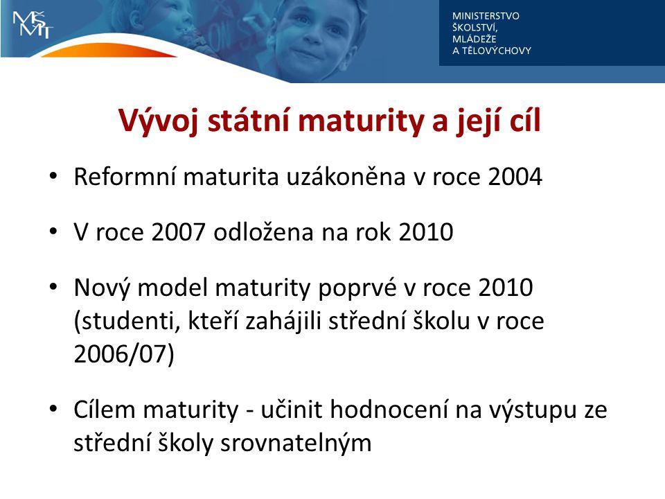 Vývoj státní maturity a její cíl Reformní maturita uzákoněna v roce 2004 V roce 2007 odložena na rok 2010 Nový model maturity poprvé v roce 2010 (stud