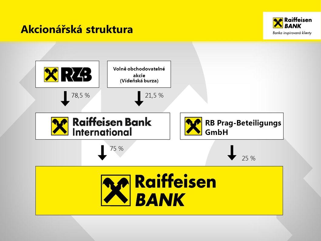 Akcionářská struktura 78,5 %21,5 % 75 % RB Prag-Beteiligungs GmbH 25 % Volně obchodovatelné akcie (Vídeňská burza)