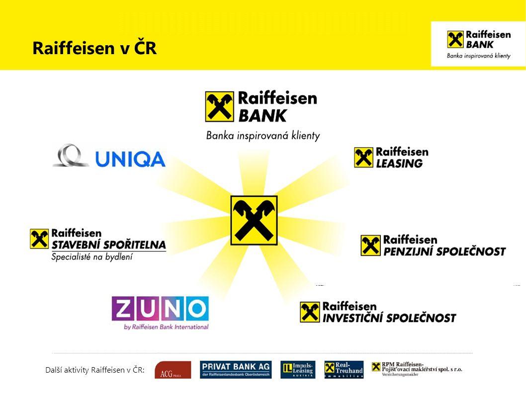 loga pylon spodek.indd 17.11.2008 19:03:49 Další aktivity Raiffeisen v ČR: Raiffeisen v ČR