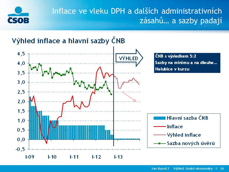 Jan Bureš l Výhled české ekonomiky l 16 Inflace ve vleku DPH a dalších administrativních zásahů… a sazby padají