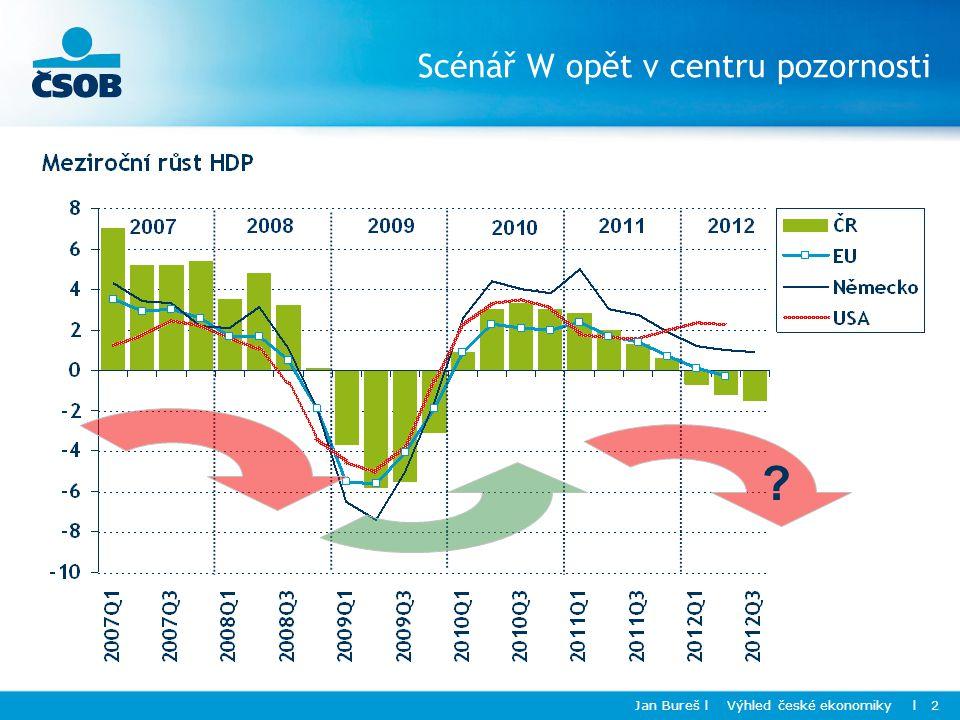 Jan Bureš l Výhled české ekonomiky l 2 Scénář W opět v centru pozornosti