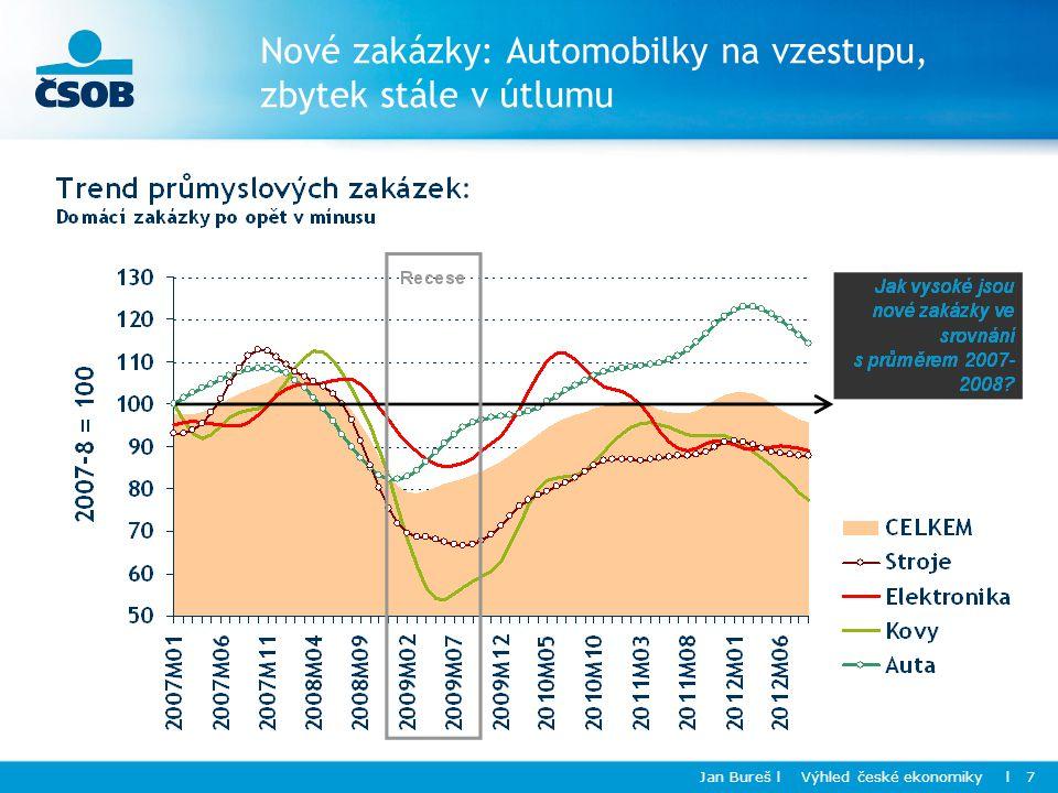 Jan Bureš l Výhled české ekonomiky l 7 Nové zakázky: Automobilky na vzestupu, zbytek stále v útlumu