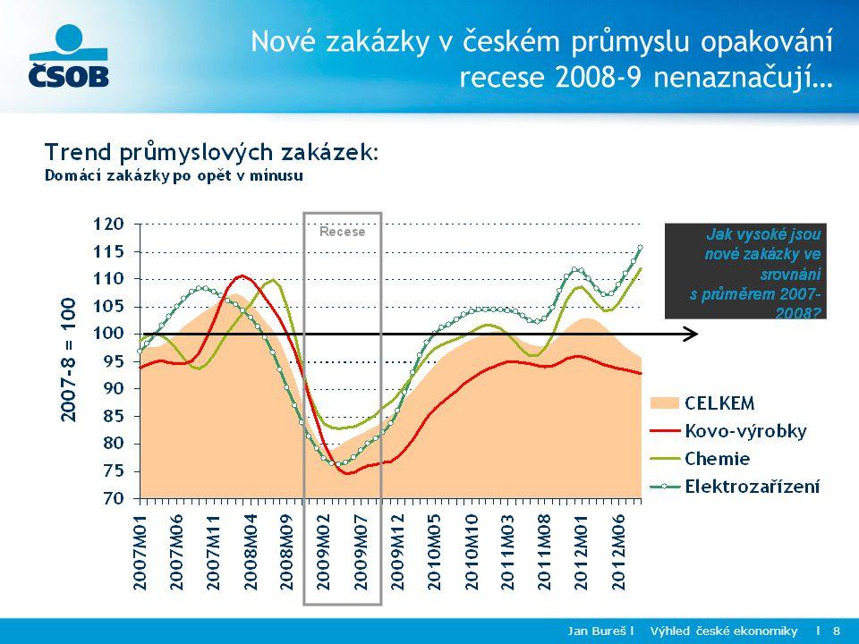 Jan Bureš l Výhled české ekonomiky l 9 … i když evropský trh osobních automobilů prochází dlouhodobým útlumem 2011 vs.