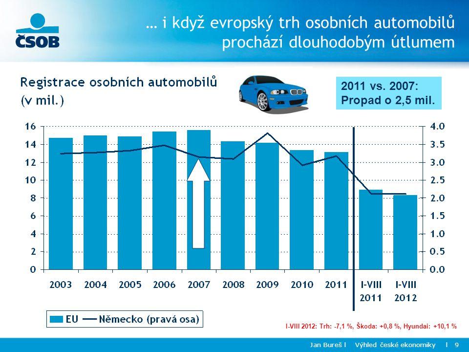 Jan Bureš l Výhled české ekonomiky l 10 Bytová výstavba se stále drží svého trendu…