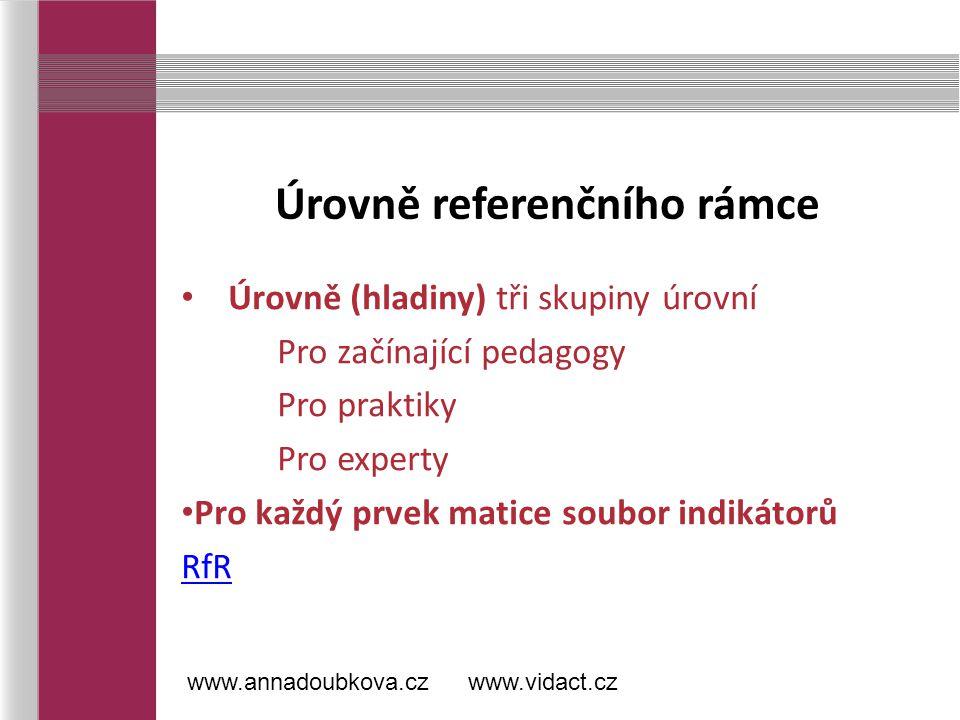 Úrovně referenčního rámce Úrovně (hladiny) tři skupiny úrovní Pro začínající pedagogy Pro praktiky Pro experty Pro každý prvek matice soubor indikátorů RfR www.annadoubkova.czwww.vidact.cz