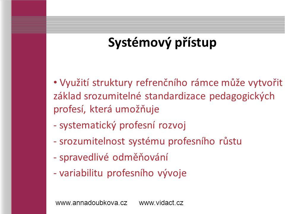 Systémový přístup Využití struktury refrenčního rámce může vytvořit základ srozumitelné standardizace pedagogických profesí, která umožňuje - systemat