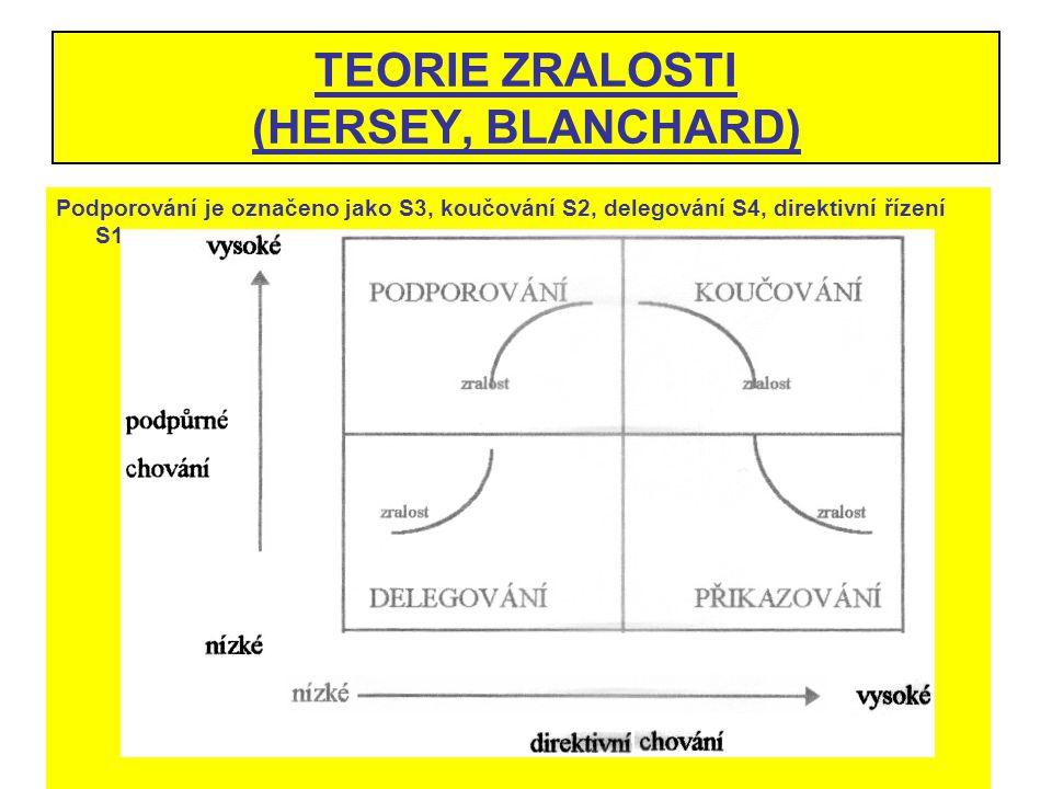 Podporování je označeno jako S3, koučování S2, delegování S4, direktivní řízení S1 TEORIE ZRALOSTI (HERSEY, BLANCHARD)